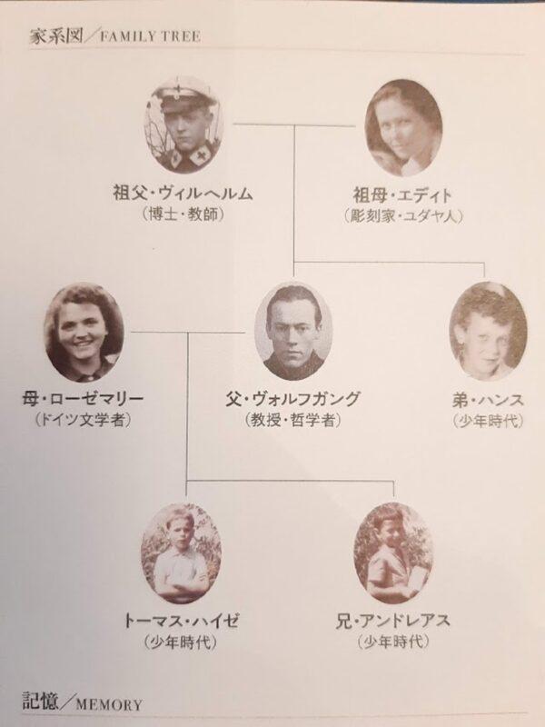 ハイゼ家の系図
